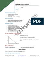 Edexcel A levels Physics Unit 3 Notes