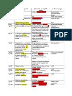 114544840-Erata-ECN.pdf
