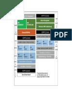 Zeitplan Für DLRG Zur FB-Info-D