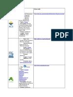 Bases de donneees bibliographiques.pdf