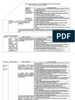 Perfil Del Egresado Inicial_primaria