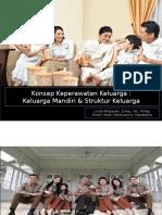 Struktur Keluarga & Ciri Keluarga Mandiri - Linda Widyarani