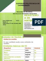 1. Sistema Internacional de Unidades y Grafico Tensión y Deformación