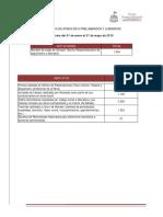 Estadísticas de Liberados y Preliberados (Enero-Mayo 2015)