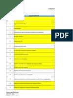RESERSUR Lista Estandarizada de Aspectos e Impactos Ambientales Aplicables