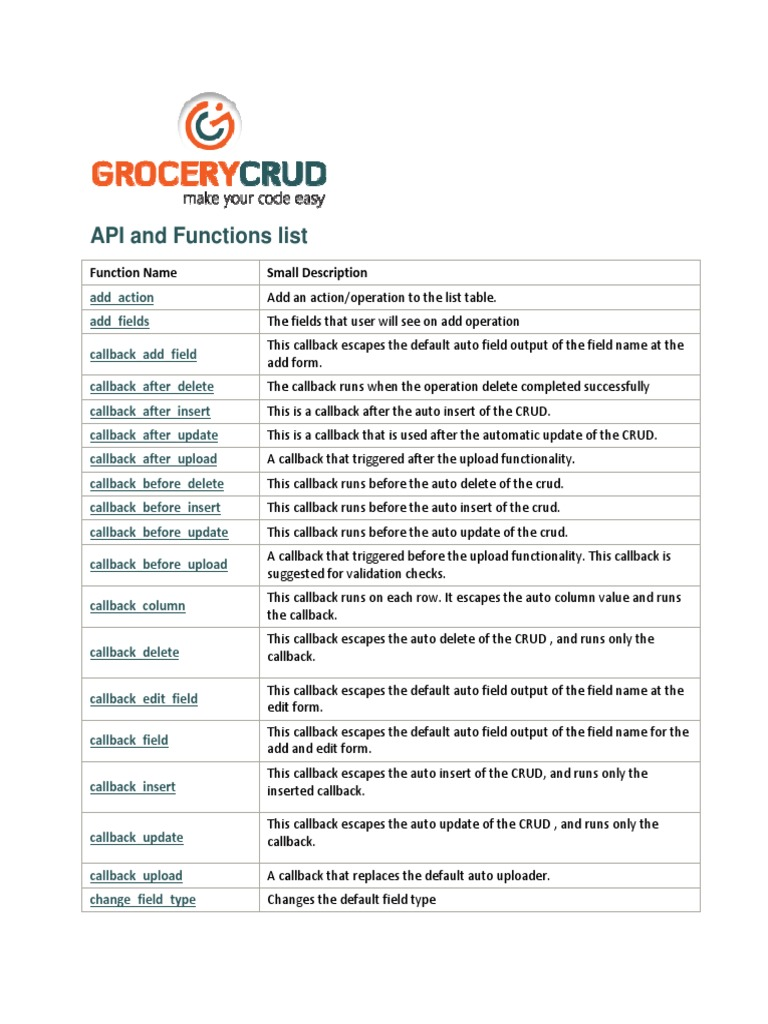 Grocerycrud API and Functions List | Parameter (Computer Programming