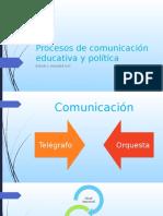 Procesos de Comunicación Educativa y Política (1)