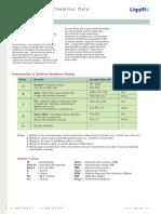 Chemical_Resistance_Chart.pdf