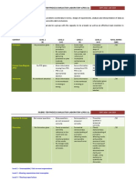 RUBRICS FOR LAB.pdf