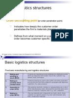 Basic Logistics Structures