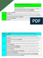 artcurriculumlinks  1
