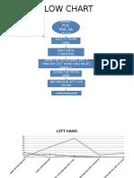Flow Chart Mutu