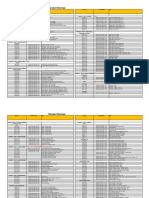 PWA Standard Details