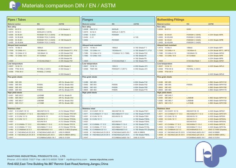 Astm D4728 Epub