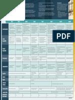 asce-eng-grades-chart.pdf