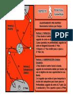 CALENTAMIENTO PRE_PARTIDO Movimientos Técnico_Tácticos Por Parejas