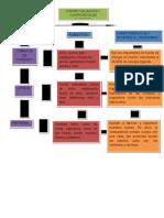 Activida 1.1Conceptualización y Clasificación de Alimentosdocx (1)