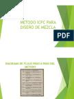 EXPLICACION METODO ICPC.pdf