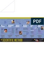 scientific-method-poster