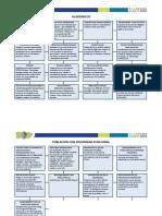 Plan Para Puerto Rico Educacion Pnp