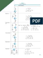 biasing tables.pdf