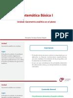 U4 S6 1.Geometria Analitica en El Plano Elipse e Hiperbola