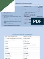 Algunhas Regras Xerais de Acentuación en Galego