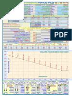 31_WELL CONTROL DATA SHEET for VERTICAL WELLS  Wt. & Wt. METHOD.xls