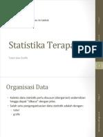 STAT3 Tabel dan Grafik.pdf