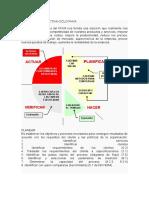 ACTIVIDAD INTERACTIVA CICLO PHVA.docx
