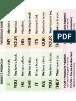 Italian Pronouns and Adjective