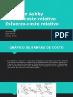Cartas de Ashby