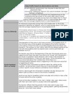 classroom learning profile final draft