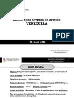 Varianzas - Estudio de Opinión - Mayo 2010