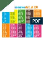 Numeros Romanos 1- 100