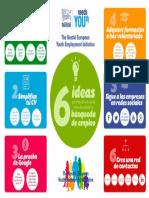 6 Ideas Para La Busqueda de Trabajo