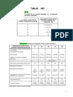 tablas-nec-140812164443-phpapp01.doc