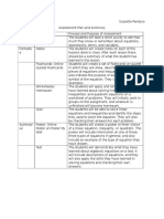 assessment plan and summary