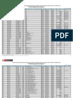 PLAZAS VACANTES DIRECTIVOS 2016.pdf