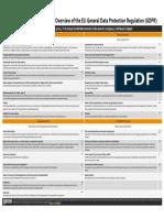 factsheet_GDPR