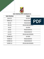 Rekod Pemantauan Kokurikulum 2016