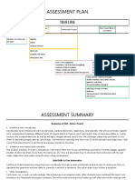assessment timeline and summary