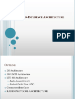 LTE RadioInterface Architecture