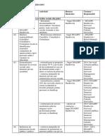 Plan de Actiune 2014-2015 in Format Word 1997-2003