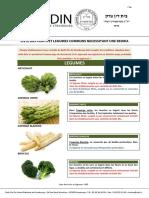 Liste Des Fruits Et Legumes