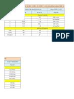 Is 2062- E250 vs is-1367 Comparison