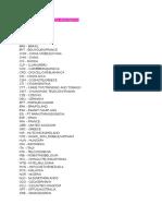 LG Firmware Languages