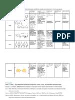 Biopolímeros utilizados en microencapsulación.