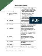 Bm 12, Form Audit Medik