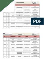 Catalogo de Proyectos Externos de La Licenciatura en Administracion